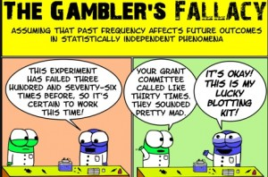 the gamblers fallacy